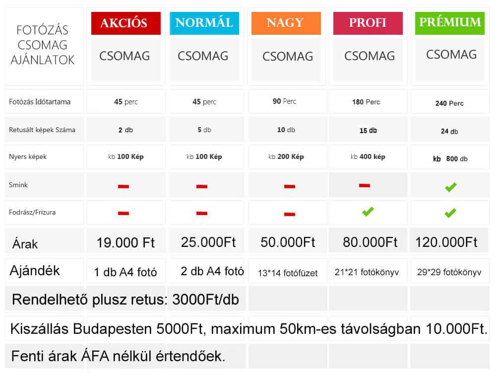 fotostudo-arak-csomag-uj (1)